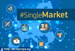 35B84A5200000578-3662050-The_price_of_inclusion_Participating_in_the_single_market_is_see-a-13_1467113768816